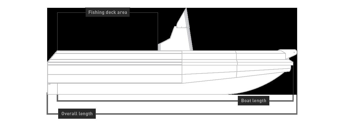 RCC 580 | Senator Measure