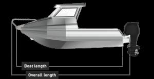 RC 580 Side | Senator Measure
