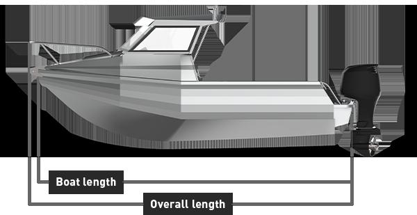 Senator Boats | RH 620
